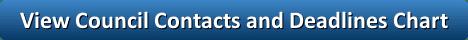 council-contacts-button